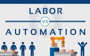 Labor vs Automation Infographic - How Automation Can Decrease Your Bottom Line